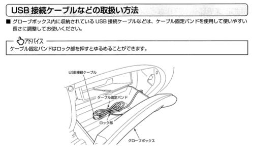 楽ナビiPod用USB接続ケーブル.png
